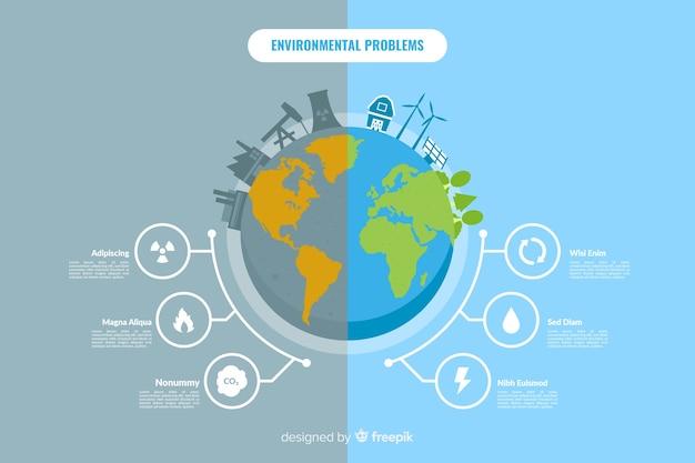 地球環境問題インフォグラフィックフラットスタイル 無料ベクター