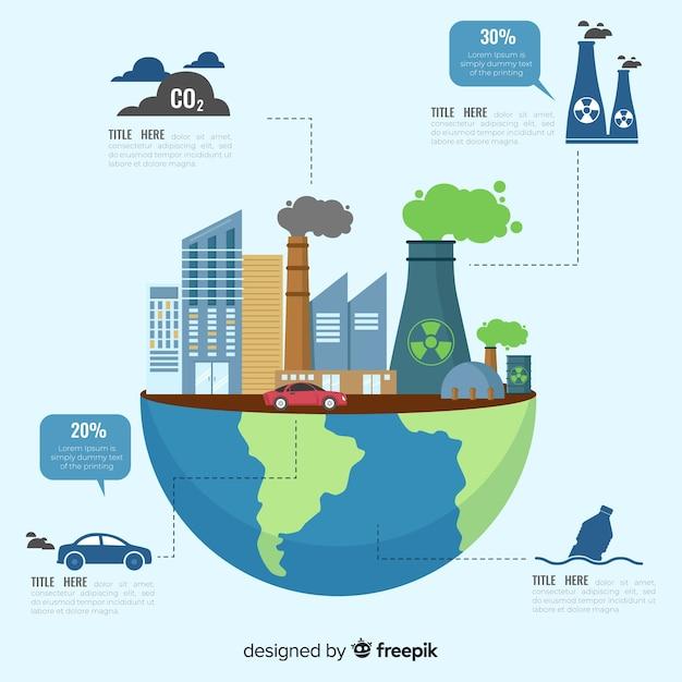 地球環境問題のインフォグラフィック 無料ベクター