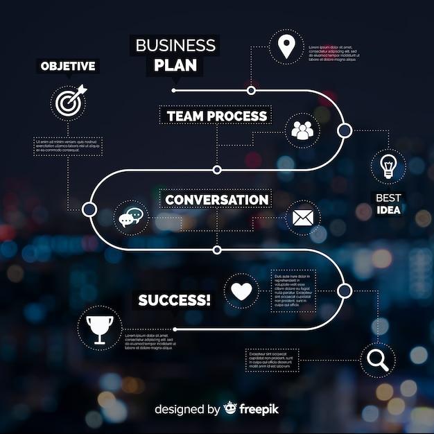 企業のインフォグラフィックテンプレート、インフォグラフィック要素の構成 無料ベクター