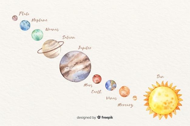Планеты упорядочены вдали от солнца акварелью Бесплатные векторы