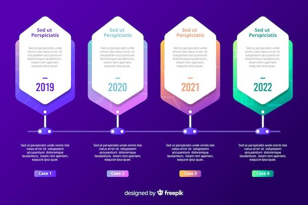 Периодические инфографики маркетинговые шаги шаблон Бесплатные векторы