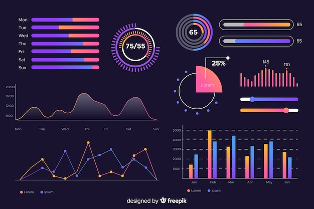 統計とデータを含むダッシュボード要素のコレクション 無料ベクター