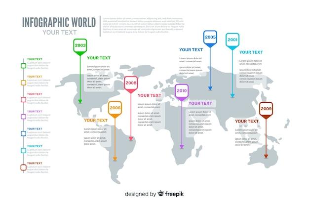世界地図インフォグラフィックのテンプレート 無料ベクター