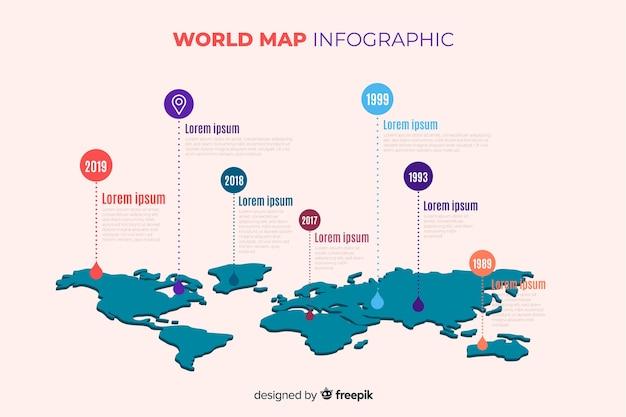 世界地図プロのインフォグラフィック 無料ベクター