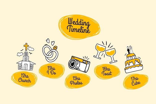 手描きのクリップアートでの結婚式のタイムライン 無料ベクター