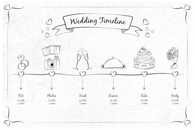 シンプルな手描きの結婚式のタイムライン 無料ベクター