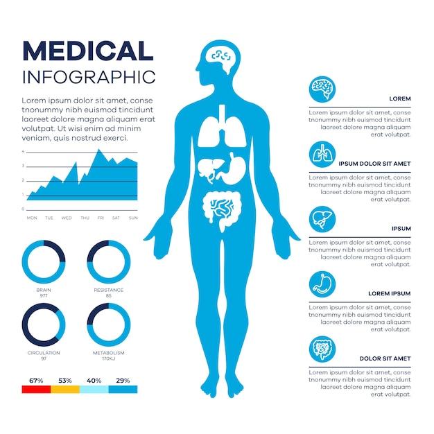 Инфографика здравоохранение медицинское Бесплатные векторы