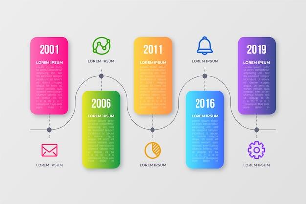 Шаблон градиента временной шкалы инфографики Бесплатные векторы