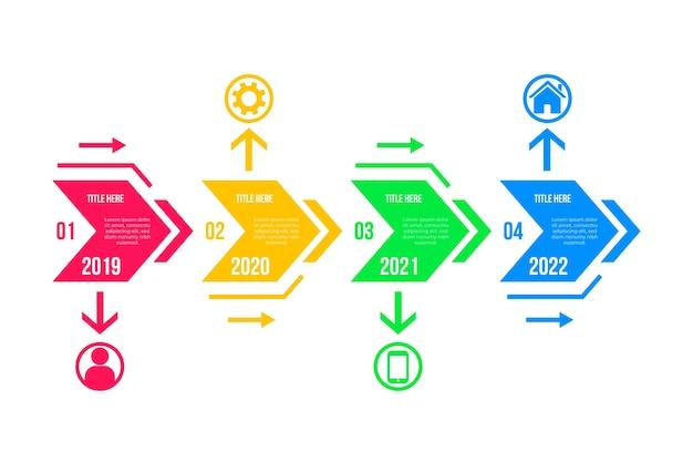 インフォグラフィックフラットデザインタイムライン 無料ベクター
