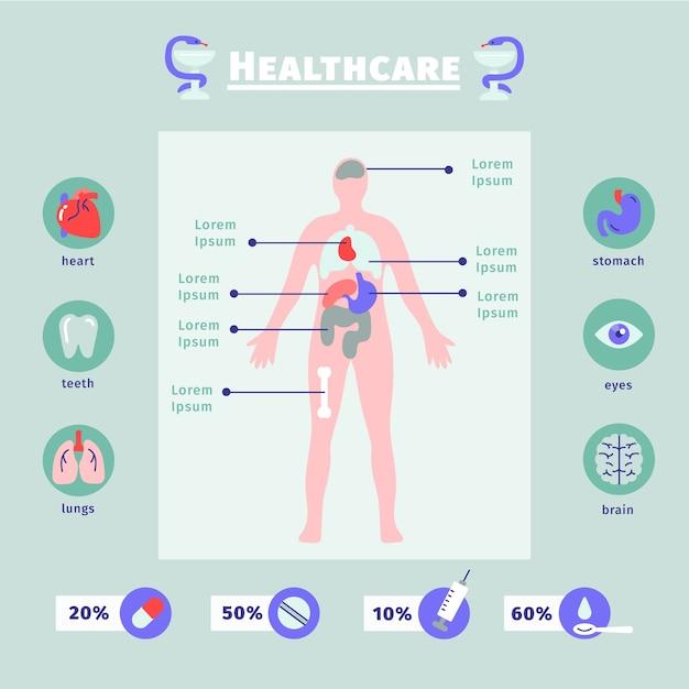 医療のインフォグラフィック要素 無料ベクター
