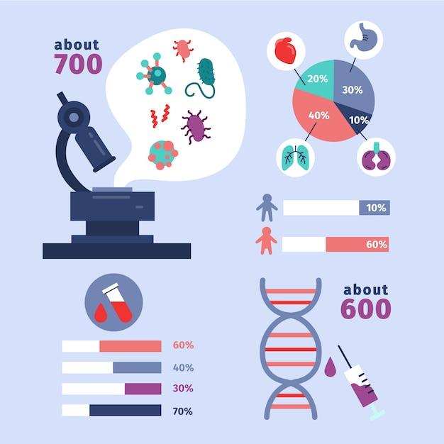 Медицинские инфографические элементы Бесплатные векторы