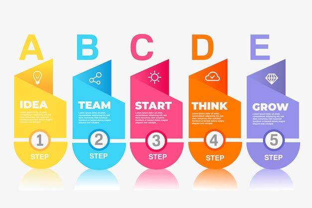 フラットデザインのタイムラインステップ 無料ベクター