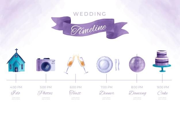 Концепция шаблона временной шкалы свадьбы Бесплатные векторы