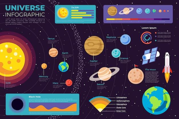 フラットなデザインの宇宙インフォグラフィックテンプレート 無料ベクター