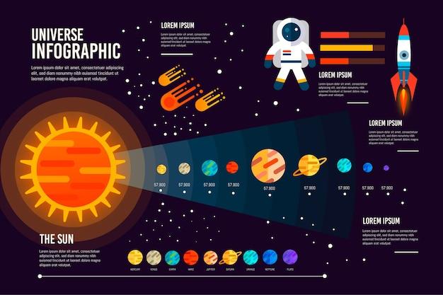 Плоская вселенная инфографики Бесплатные векторы