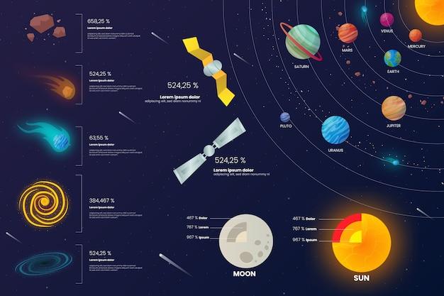 フラットなデザインの宇宙のインフォグラフィック 無料ベクター