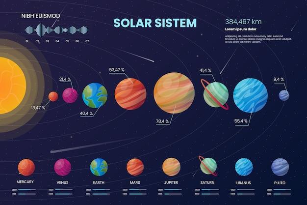 太陽系インフォグラフィックパック 無料ベクター