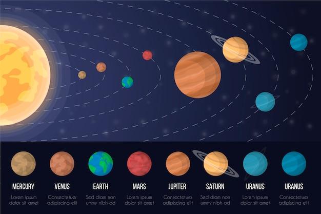 Солнечная система инфографики концепция Бесплатные векторы
