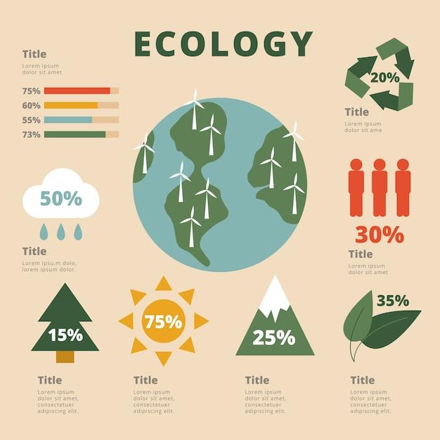 Экология инфографики с темой ретро цвета Бесплатные векторы