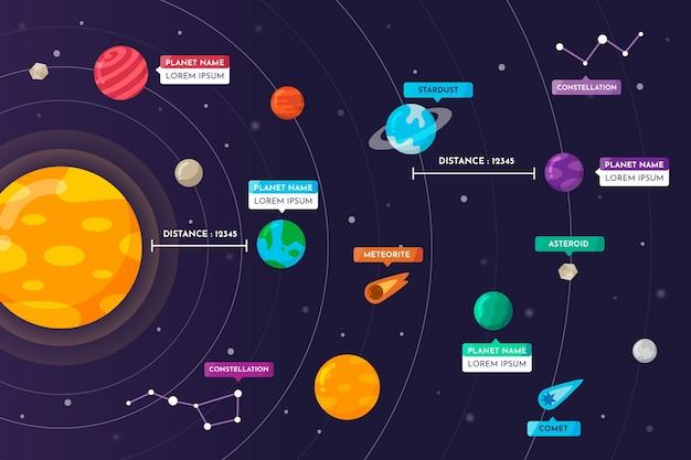 フラットなデザインの宇宙インフォグラフィック 無料ベクター