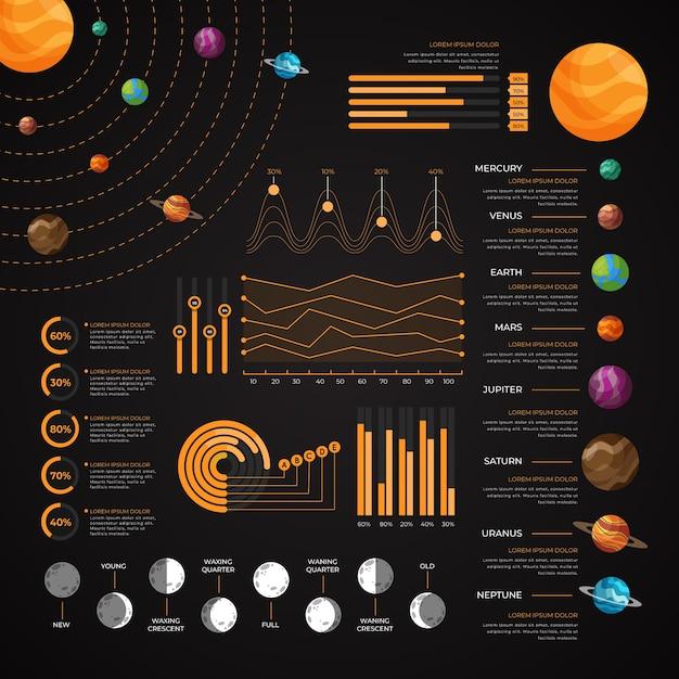 Солнечная система инфографики Бесплатные векторы