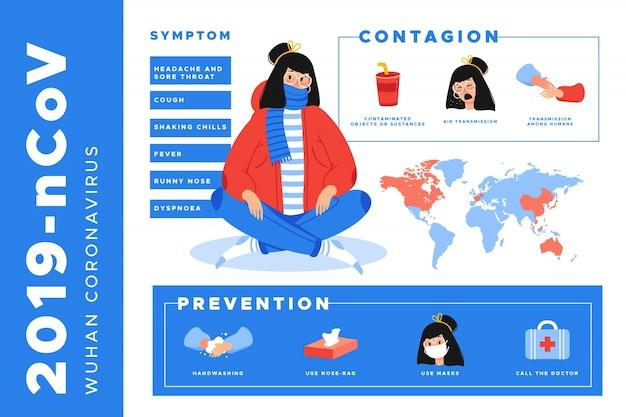 コロナウイルスのインフォグラフィック 無料ベクター
