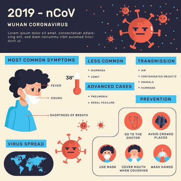 Информация о коронавирусе ухань Бесплатные векторы
