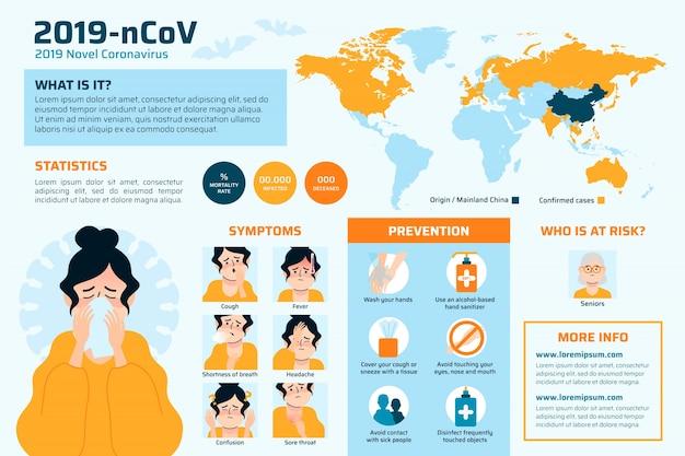 Ухань коронавирус инфографики Бесплатные векторы