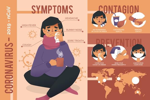 Инфографика с подробностями о коронавирусе с изображенной девушкой Бесплатные векторы