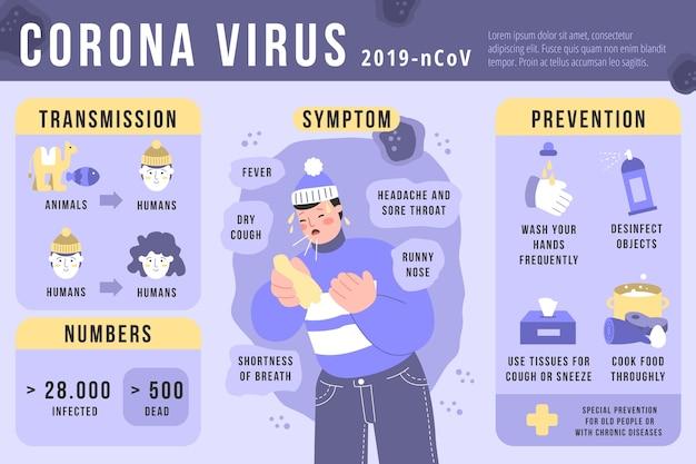 Новая статистика коронавируса и передачи Бесплатные векторы