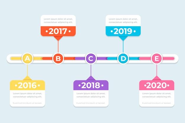 Хронология инфографика концепция Бесплатные векторы