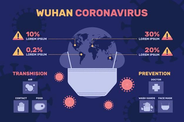 Ухань коронавирус инфографики земля с маской Бесплатные векторы