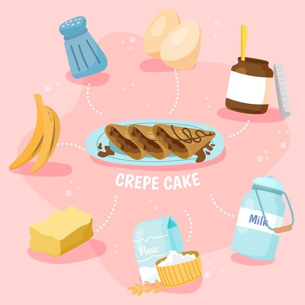 クレープケーキイラストコンセプト 無料ベクター
