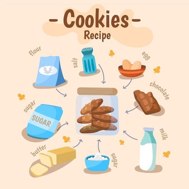 クッキーレシピイラスト 無料ベクター