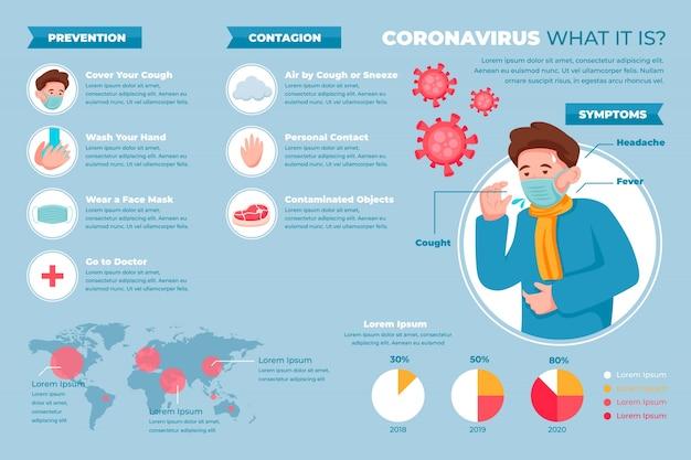 コロナウイルスの予防と感染のインフォグラフィック 無料ベクター