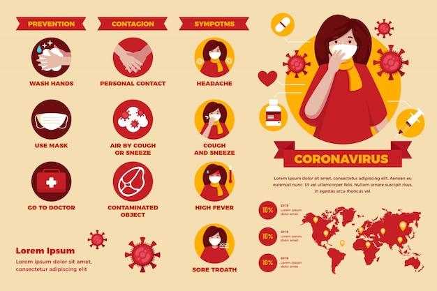 症状を持つ女性のコロナウイルスのインフォグラフィック 無料ベクター