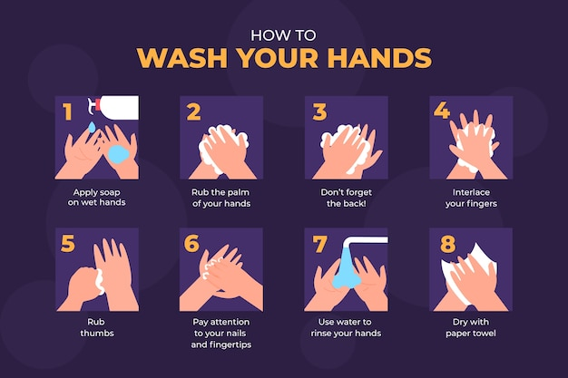 手を洗う方法 無料ベクター