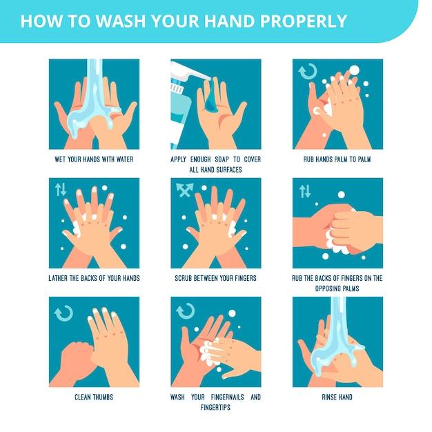 Шаги к мытью рук для предотвращения болезней и гигиены Бесплатные векторы