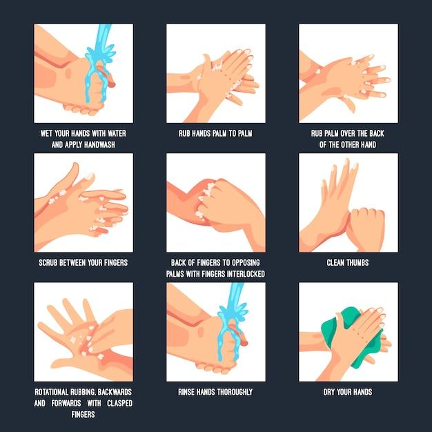 Защитите себя и других от заражения водой с мылом Бесплатные векторы