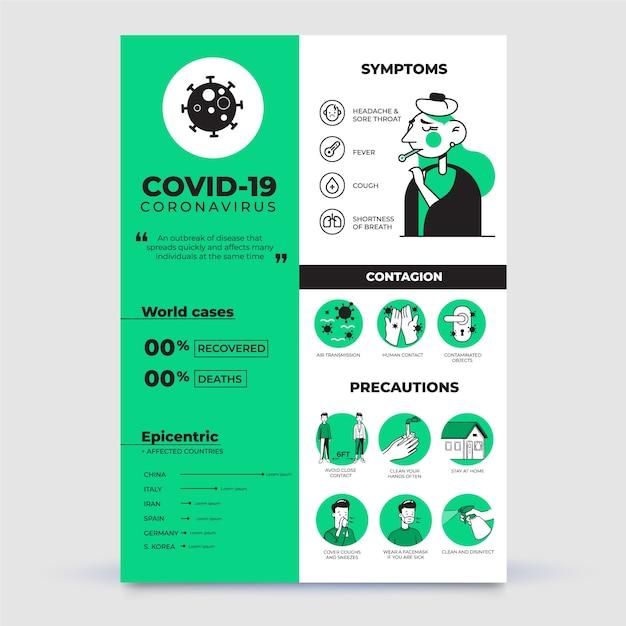 Коронавирусный инфографический плакат Бесплатные векторы