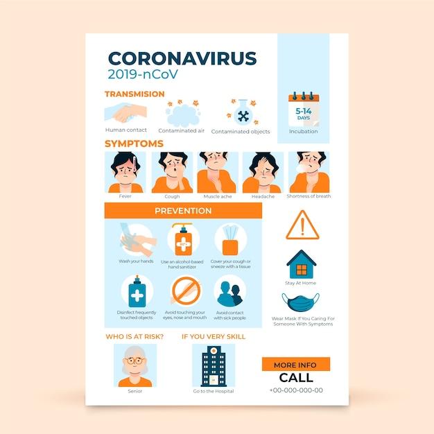 コロナウイルスのインフォグラフィックポスターデザイン 無料ベクター