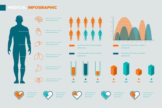 Шаблон медицинской инфографики с человеческим телом Бесплатные векторы