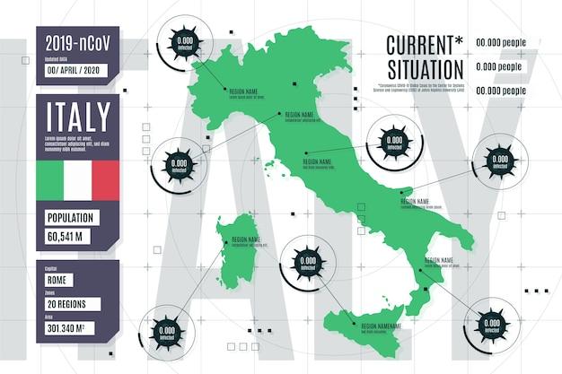イタリアのパンデミックコロナウイルスインフォグラフィック 無料ベクター