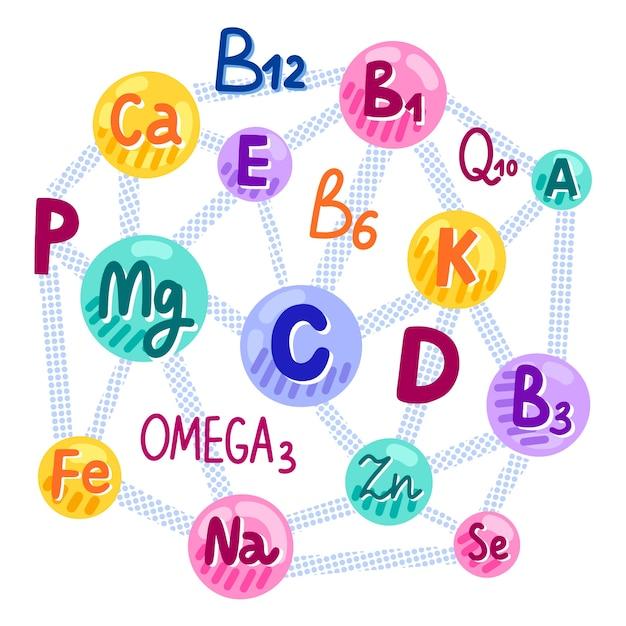ビタミンとミネラルの複合体 無料ベクター