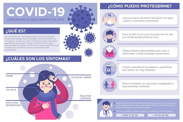 スペイン語でコロナウイルスのインフォグラフィック 無料ベクター