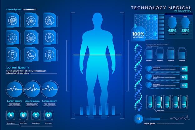 Технологическая медицинская инфографика Бесплатные векторы