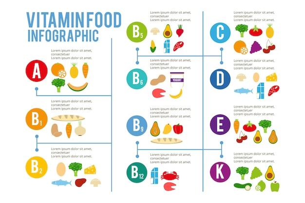 Витамин пищевой инфографики Бесплатные векторы