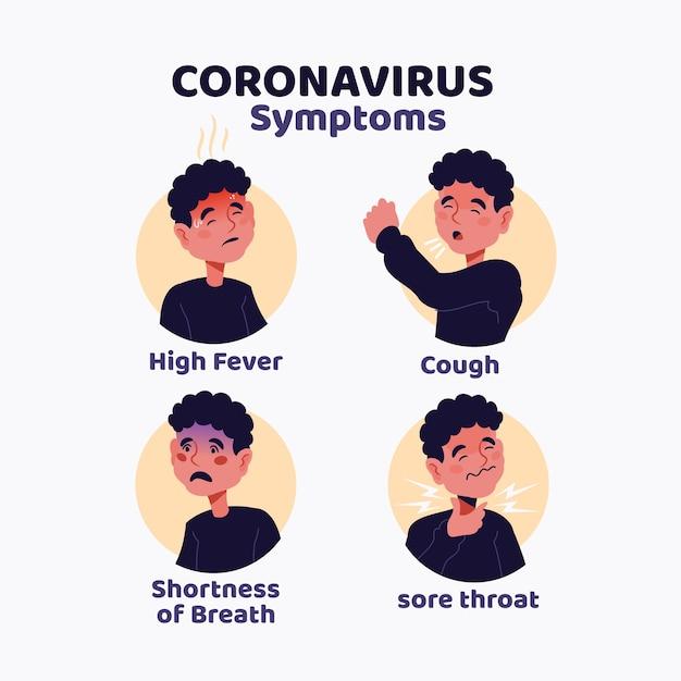 コロナウイルス症状情報 無料ベクター