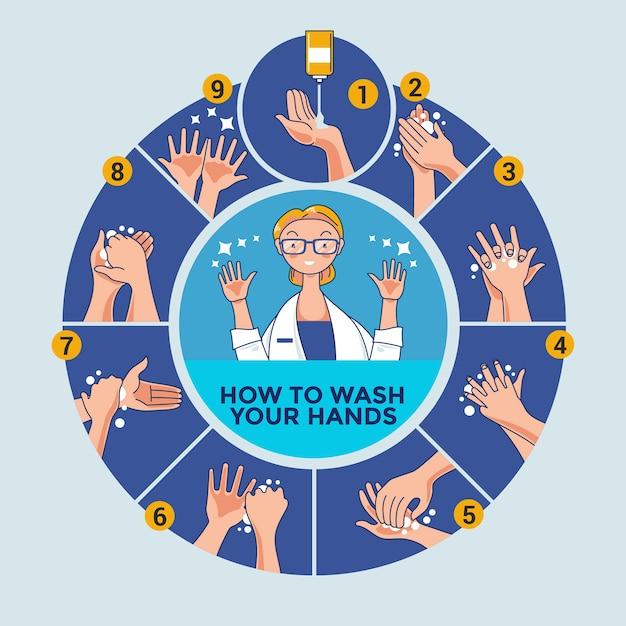 Мытье рук для ежедневного ухода с врачом Бесплатные векторы
