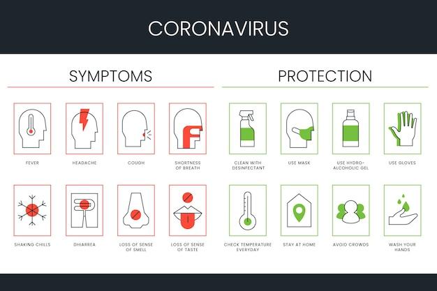 Коронавирусные симптомы инфографики коллекция кокнепт Бесплатные векторы